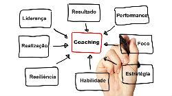 "Workshop sobre ""coaching"""